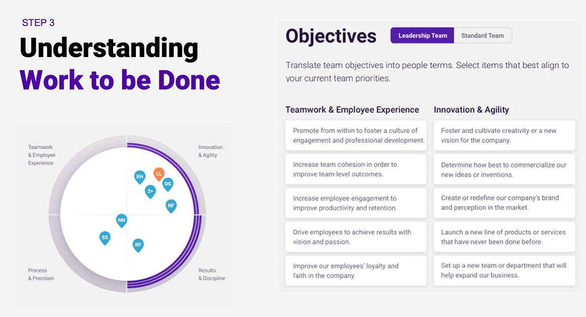 Take The Mystery Out Of Creating And Cloning High Performing Teams